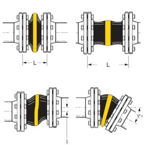 Компенсаторы резиновые TechnoFlex серии ERV TW-G