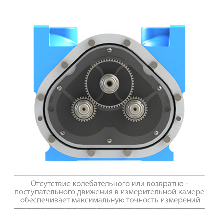 Объемные счетчики жидкости и газа Total Control Systems серии 700