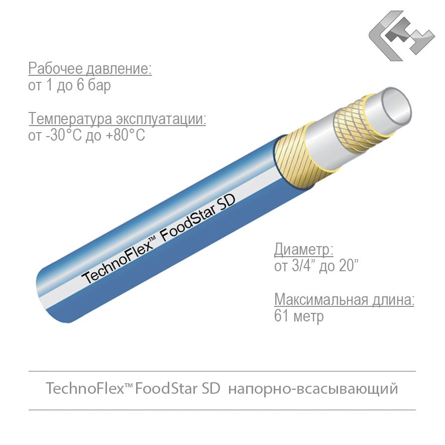 Шланги резиновые TechnoFlex